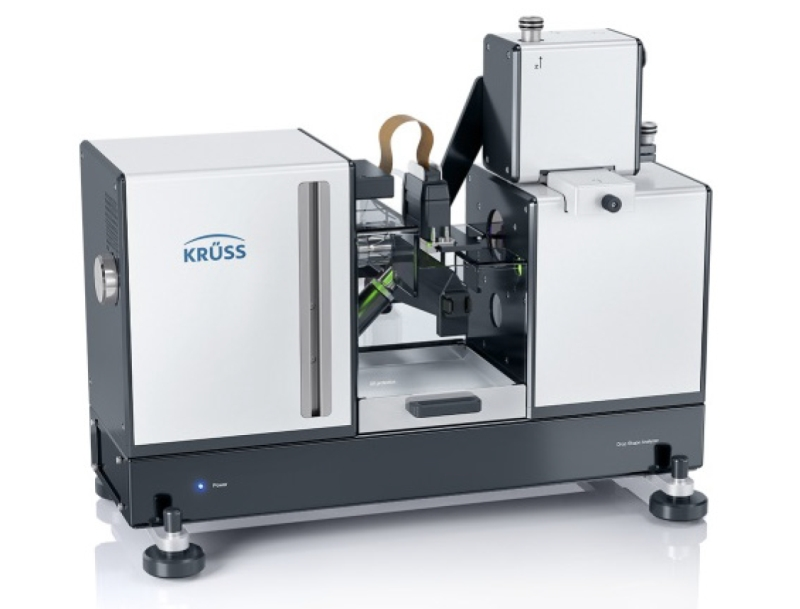 Kruess Drop Size Analyzer